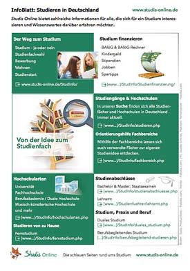 Infoblatt studieren in deutschland studis online for Studieren in deutschland