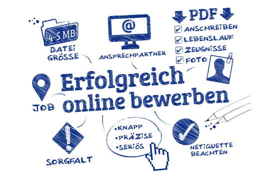 erfolgreich online bewegen kurz zusammengefasst - Bewerbung Online