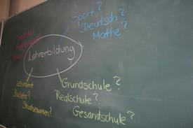Buntes Tafelbild mit mindmap zum Schlagwort Lehrerbildung