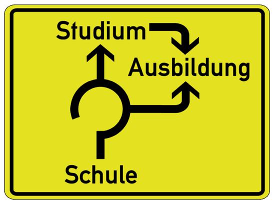 Straßenschild (Kreisel) mit Ausfahrten Ausbildung und Studium – und einem Pfeil von Studium zu Ausbildung