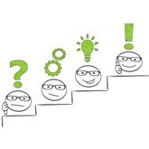 Erkenntnisstufen: Frage, Nachdenken, Erkennen, Erklären können