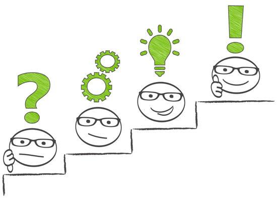 Erkenntnisstufen: Fragen, Nachdenken, Erkennen, Erklären können